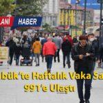 Karabük'te Haftalık Vaka Sayısı 991'e Ulaştı